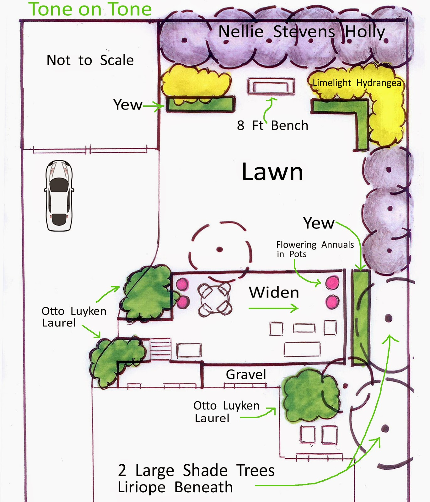 Landscaping plans for a gorgeous backyard kellyelko.com